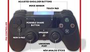 หรือนี่คือจอยของ PS4