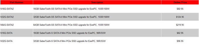 saberssd-eeepc-upgrade-2