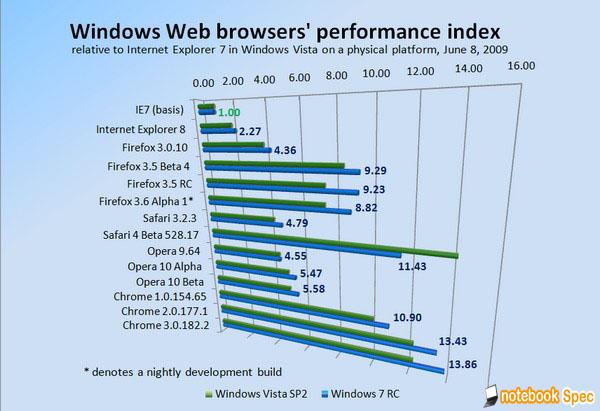 webperindex
