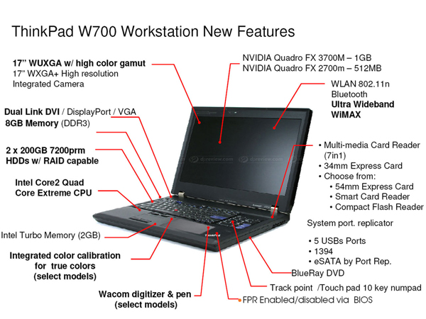 lenovo-thinkpad-w700-4