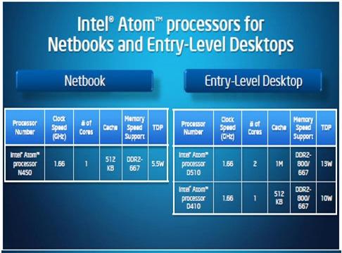 Intel_Pinetrail_Info2