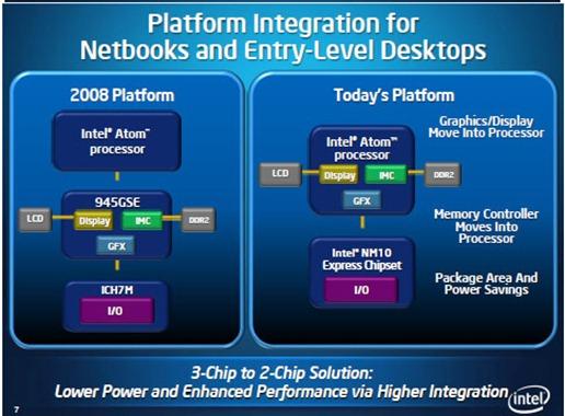 Intel_Pinetrail_Info3