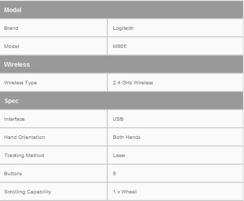 Logitech_M905_Specification