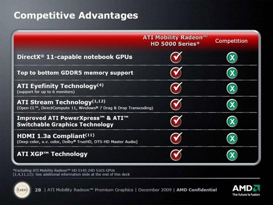 amd-mobility-radeon-5000-slide28_large