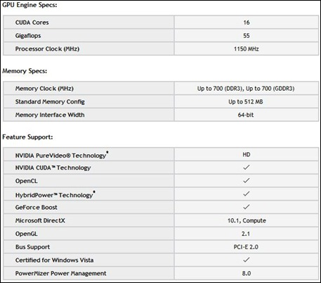 Geforce_305M_Specification