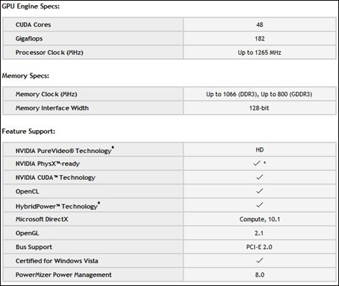 Geforce_330M_Specification