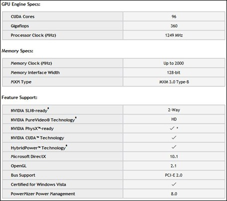 Geforce_350M_Specification