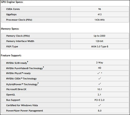 Geforce_360M_Specification