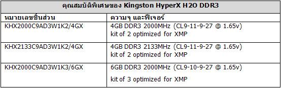 ตารางสเปค Kingston HyperX H20 DDR3