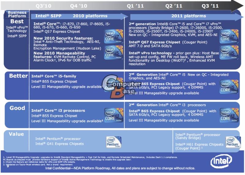 005-2 รั่วอีกแล้วแผนการของ Intel ทั้ง SSD ทั้ง CPU ชื่อใหม่