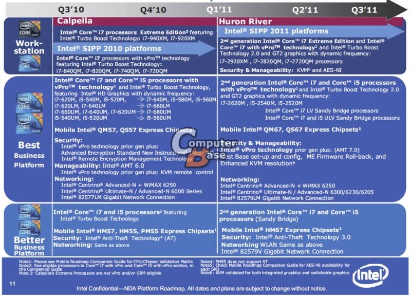 005-3 รั่วอีกแล้วแผนการของ Intel ทั้ง SSD ทั้ง CPU ชื่อใหม่
