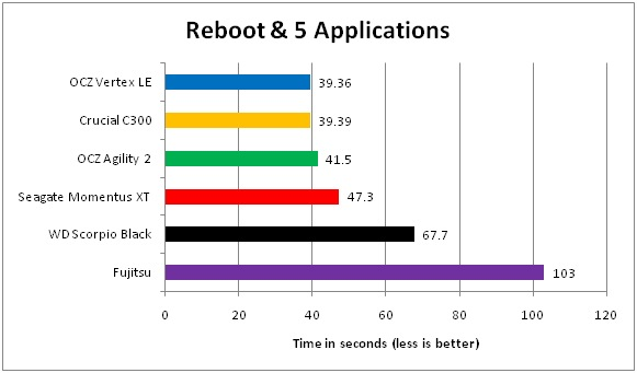 06 SSD VS Harddisk Reboot & 5 Applications