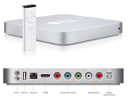 02-01 Apple TV ตัวใหม่ ส่งตรวจที่ FCC แล้ว มีทั้ง Bluetooth และ Dual Band WiFi