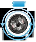 900-degree wheel rotation