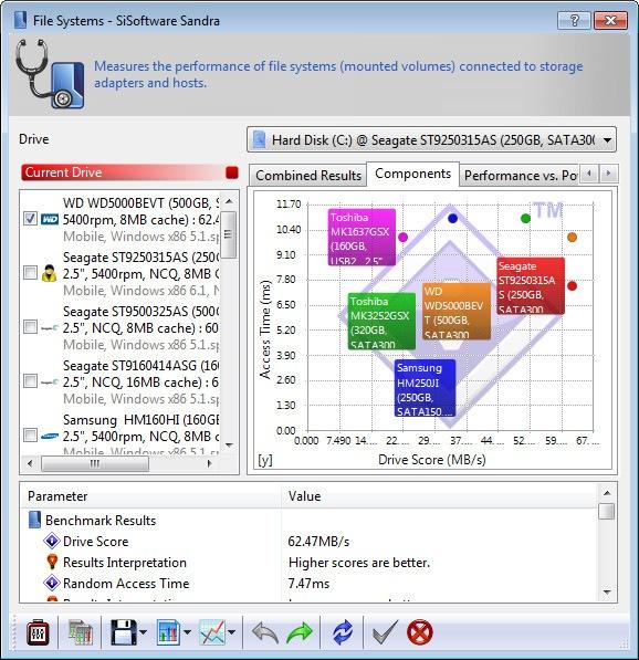 SiSoftware 03