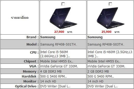 01 Samsung RF408 Spec