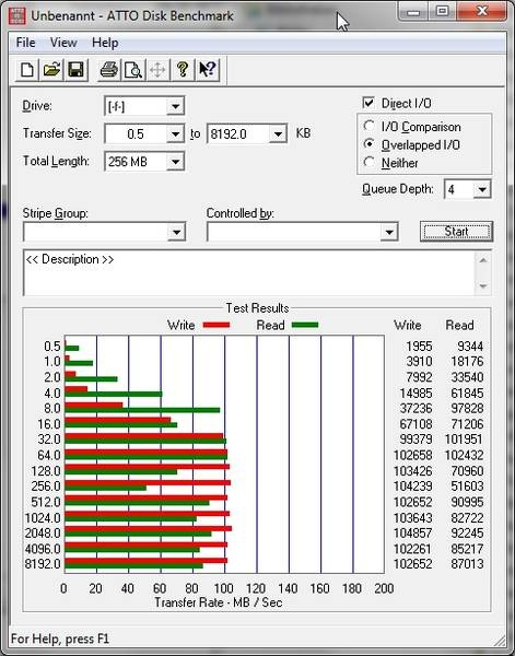 09 ATTO Benchmark P55 Desktop