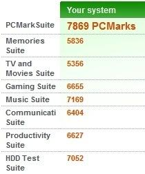 11 PCMark Vantage Asus UL50VF 2nd