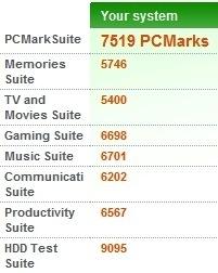 12 PCMark Vantage Asus UL50VF 11th