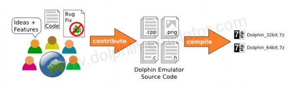 Dolphin_Notebook_2