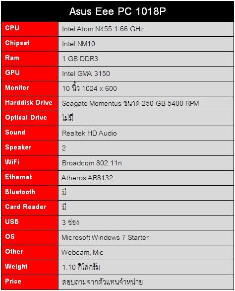 GMA 3150 Toshiba