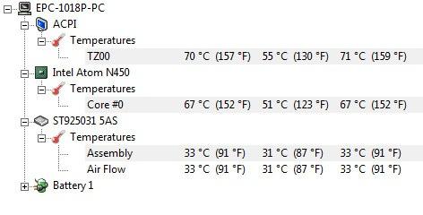 Temperature 03