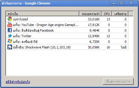 05 5 เทคนิคพื้นฐานสำหรับ Google Chrome มือใหม่อย่าพลาด