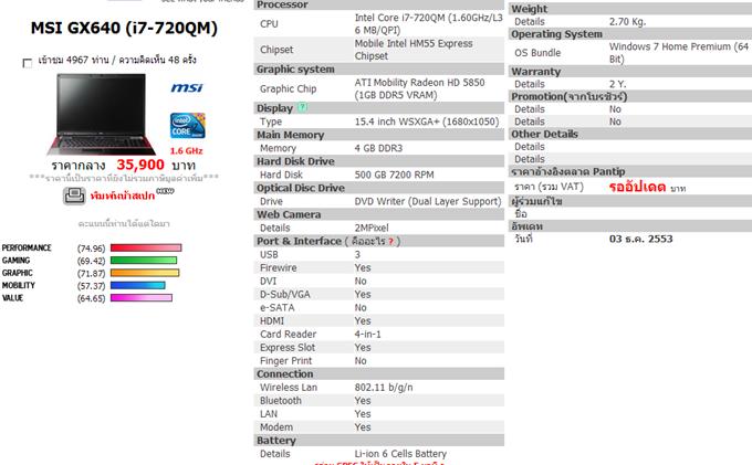 05 MSI GX640