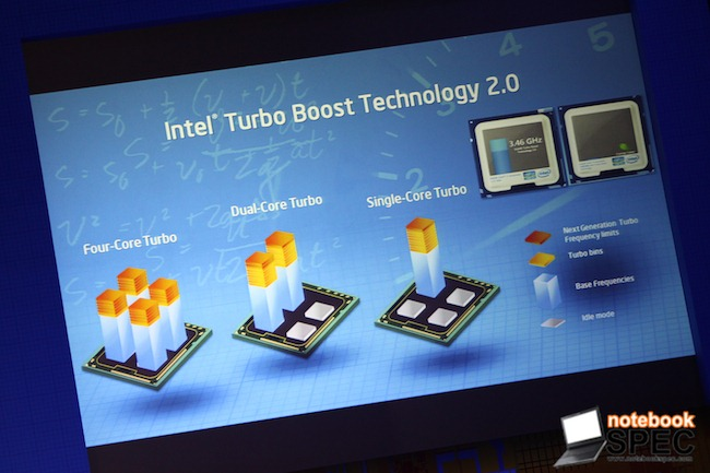 Intel_Sandy 173