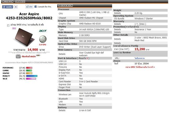 Acer-4253