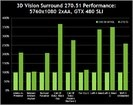 performance270.51-4-thumbnail