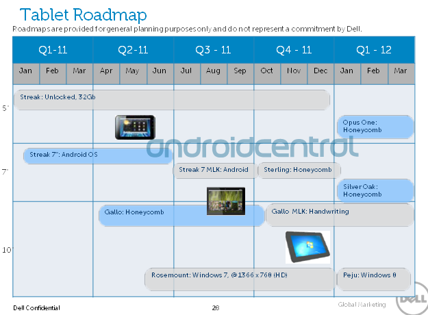 tablet_roadmap_dell