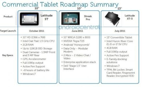 dell-tablet-roadmap
