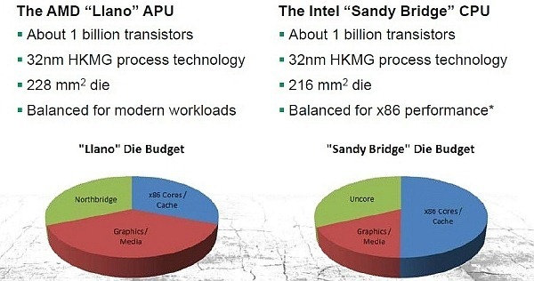 new amd apu
