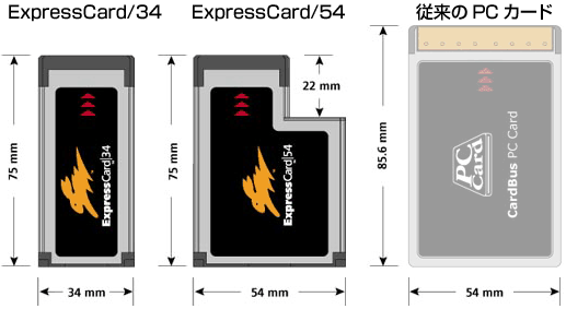 expresscard-type