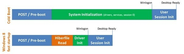 win8-bootup-diagram