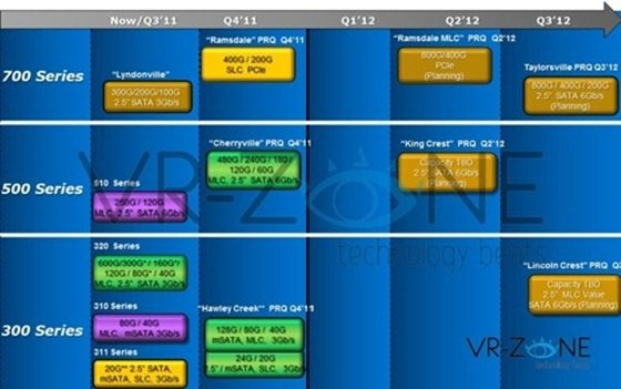 Intel-2012-SSD-Roadmap,0101-310778-0-2-3-0-jpg-