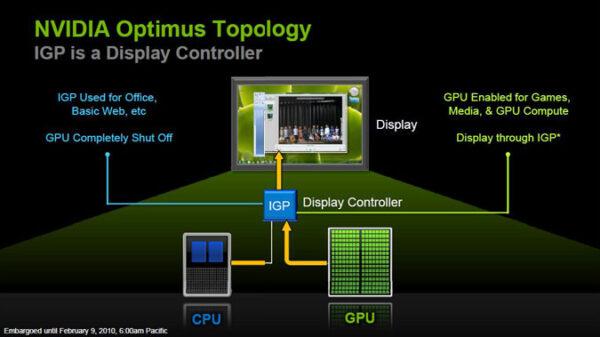 NVDA Optimus Overview