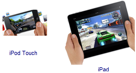 apple ipad ipod touch compare