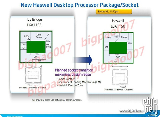 Intel Haswell-2