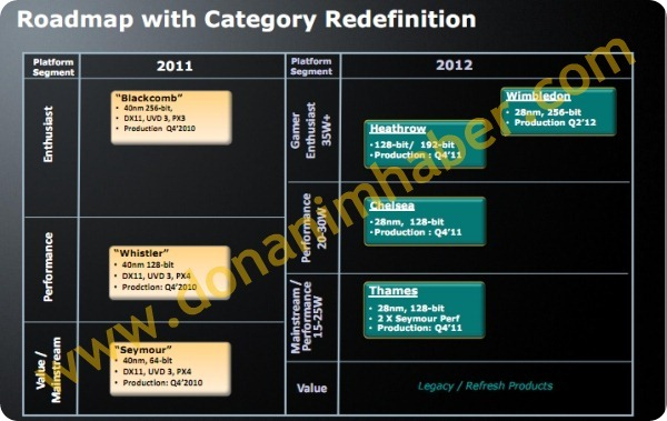 amd_mobility_radeon_hd_7000_roadmap
