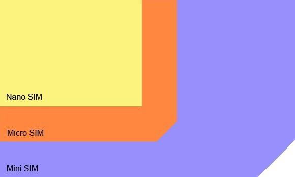nano-sim-card-format_1321025177