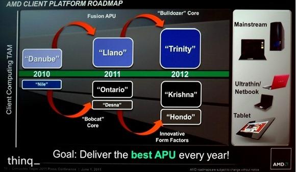 AMD-Trinity-Processor
