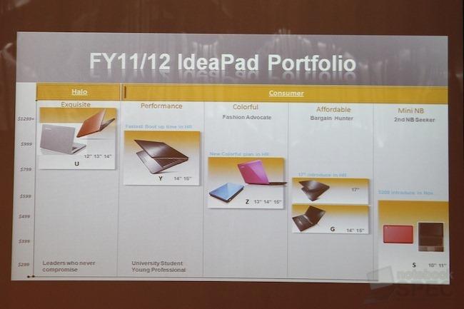 Lenovo IdeaPad U300s - Ultrabook 41