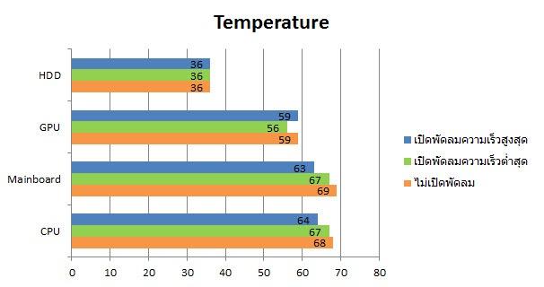temp-cooler-master-notepal-x3
