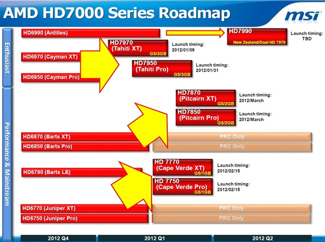 amd_radeon_hd_7000_roadmap_sl01
