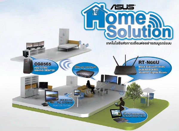 ASUS Home Solution a