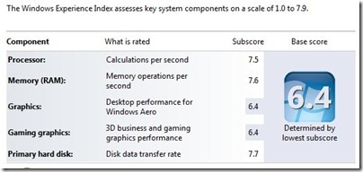 Windows Experience Index benchmark t1 thumb