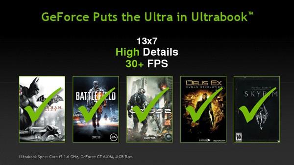 nvidia ultrabook slide