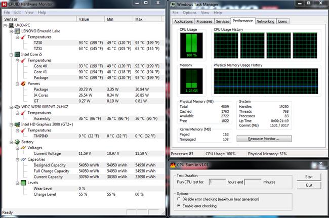 CPU Burn-in